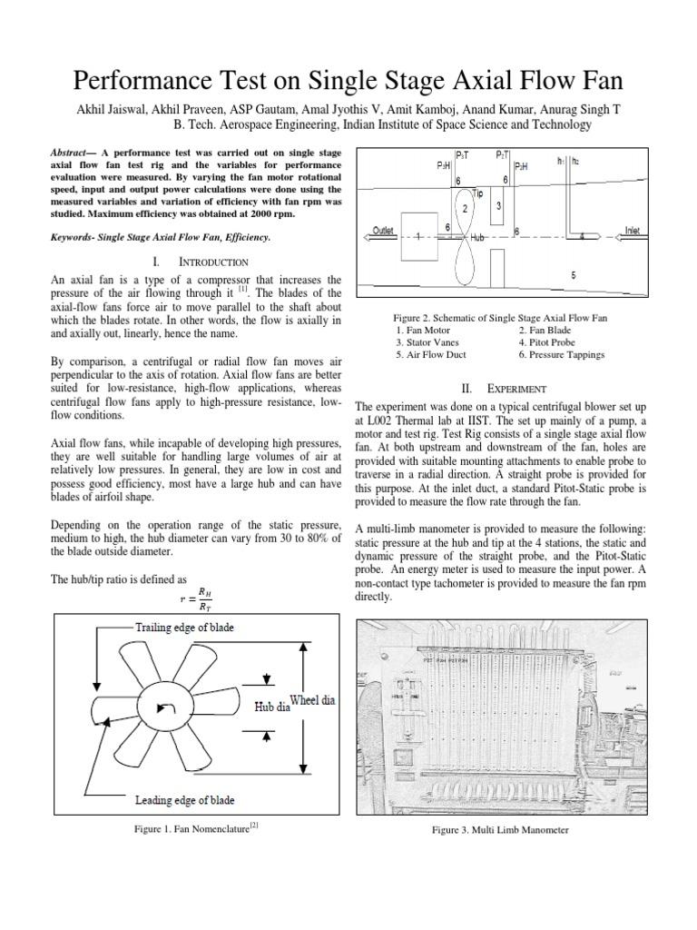 Flow Fan | Pressure Measurement | Phases Of Matter