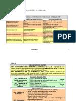 245-tablas3-7.doc