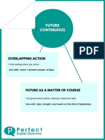 Future Continuous Infographic