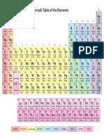 Periodic-Table-Color-2017.pdf
