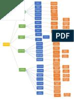 Cuadro Psinoptico Sistemas de Medición.pdf