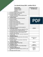 List Dokumen Sebagai MDR