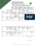 6.1.6.4 rencana perbaikan pelaksanaan program.docx