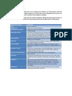 Plan de Cuentas Completo