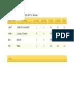 4th yr 1st sem grades.docx