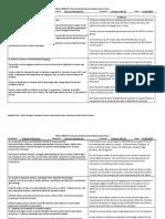 observation form - feedback - kimberly mccreary