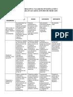 Estudio de mercado y su evaluacion con rubrica