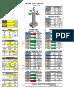 354178999-Ex-2-Verificacao-Placa-de-Base.pdf