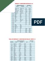 3-6-TABLAS-ENERGIA-DISTANCIA_28038.pdf