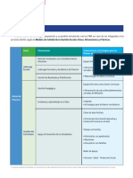 201301181643460.3.Estrategias Propuestas PME