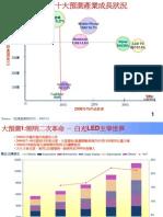 20080701-023-2008台灣十大預測產業