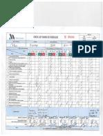 Check List Diario- Produccion