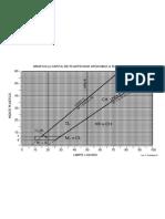 CARTA_DE_PLASTICIDAD._PLASTICITY_CHART.pdf