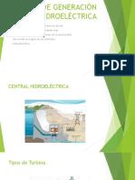 Ciclo de Generación Hidroeléctrica