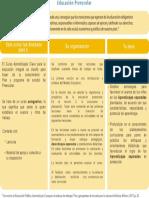 Cuadro Preescolar.pdf