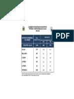 NACIMIENTOS REGISTRADOS POR DISTRITOS DISTRITOS DE RESIDENCIA DE LA MADRE FUENTE OITECERTIFICADO DE NACIDO VIVO SIST. HECHOS VITALES Y SISTEMA WEB DE NACIMIENTOS PROVINCIA CONSTITUCIONAL DEL CALLAO AÑO 2016