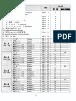Minna no Nihongo I - CDs 1.2.3.4 Tracklist.pdf