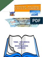 Unfv La Secuencia de La Investigación Científica Tesis II