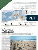 Proyecto Oritapo - Vargas.