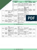 Plan 6to Grado - Bloque 4 Dosificación (2016-2017).doc