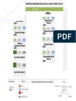 Mapa Curricular Especializaci%C3%B3n en Gerencia Estrat%C3%A9gica de Mercadeo