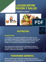 Relacion Entre Nutricion y Salud
