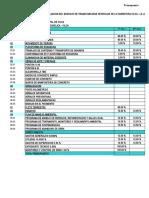 CRONOGRAMA FINANCIERA Y FISICA .xls