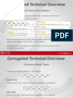 CB Corrugated Technical Overview