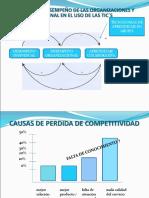 Gstion de la Informa. y CONOCIMIENTO - Tipeo Sonia.ppt