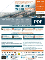 PPP and Infrastructure Development Indonesia