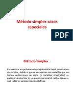 Clase de Casos Especiales Del Metodo Simplex