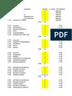 Plan de Estudios Fic - Uncp
