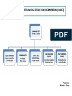Cdrro Contingency Plan Sjb 2017-2018