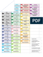 Ricardo Vargas Simplified Pmbok Flow 6ed PROCESSES en-A4