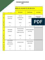 Cronograma de Examen Recuperación 2017-2