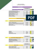 Mapa de Proceso Equipo y Proyecto y Matris
