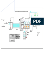 Process flow dia Anaerobic +MBR
