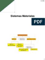 Nociones Básicas II.pdf