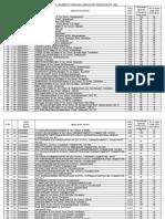 Matric School List