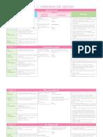Cartel de Competencias y Capacidades