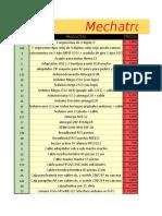 Catálogo de Venta MS-1