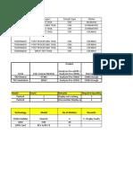 CDMA Drive Test Kit Tracker_21-Oct-2015