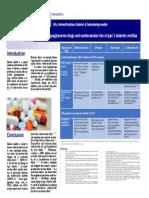New Hypoglycaemic Drugs
