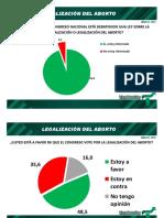 Encuesta - Tendencias - Aborto