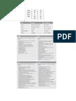 PTE Notebook - Google Docs.pdf