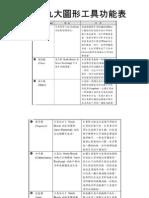20080701-081-UML九大圖形工具功能表