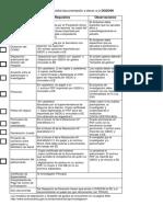 Checklist Dgdoin