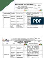 Anexo 1 - IPERC- Mampostería de Piedra