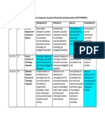 technology lesson plan review rubric