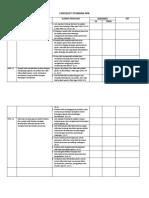 Checklist Standar Hpk
